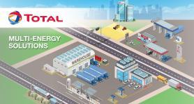 TotalEnergies multi energy