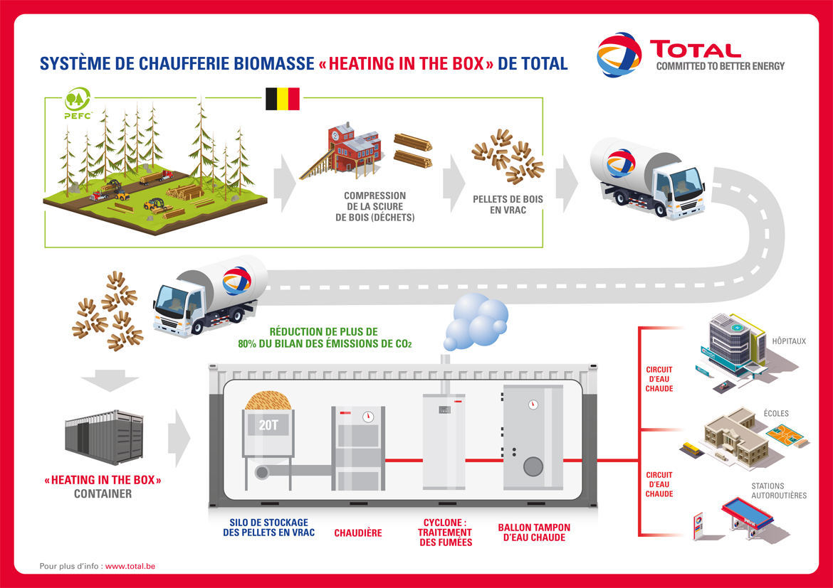 infographie_total_heating_in_the_box.jpg